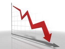 Рост розничной торговли ниже прогноза