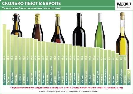 Генадий Онищенко: Энергетические напитки – страшная зараза