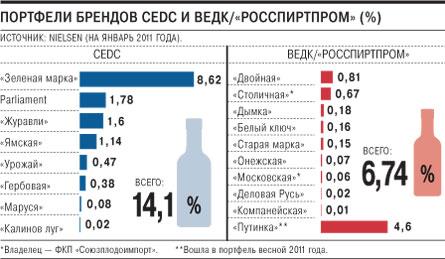 """""""Росспиртпром"""" и поляки мутят водку"""