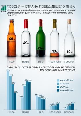ВС утвердил запрет на продажу алкоголя через Интернет