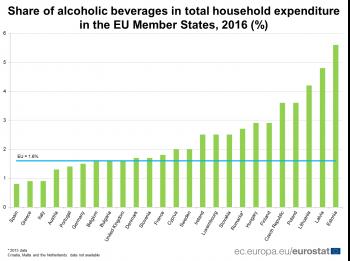 Названы самые пьющие страны Европы