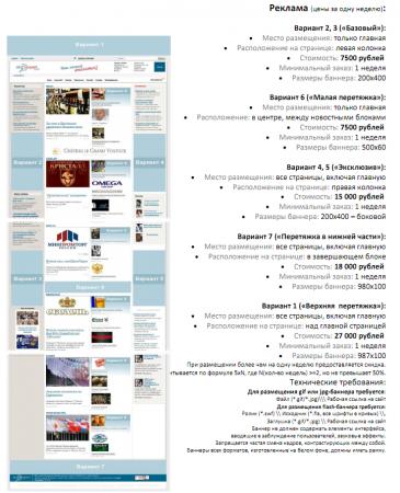 Рекламные возможности портала Алкоэксперт